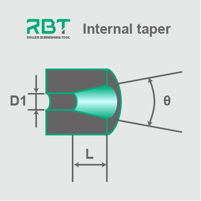 Roller Burnishing Tool for Internal Taper