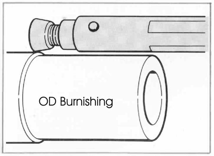 أدوات معالجة الأسطوانة باستخدام متعدد الأسطح باستخدام RBT OD الصقل