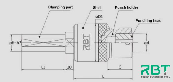 External Rotay Broach Tool