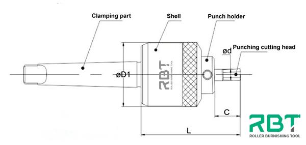 Parameters of Hexagonal Rotay Broach Tool
