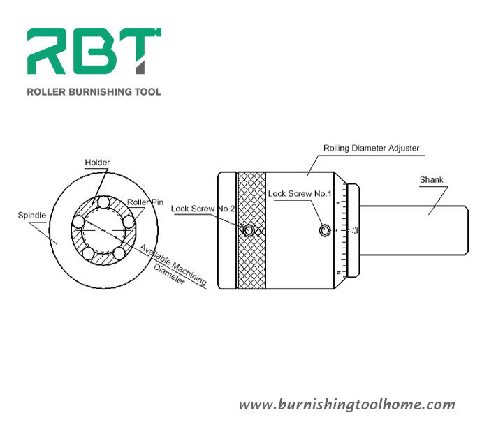How to achieve Ra0.2 of surface roughness on pulley crank shaft of car engine with RBT OD stepped shaft burnishing tool?
